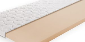 Boxspringbett - Topper - Visco-Schaumkern